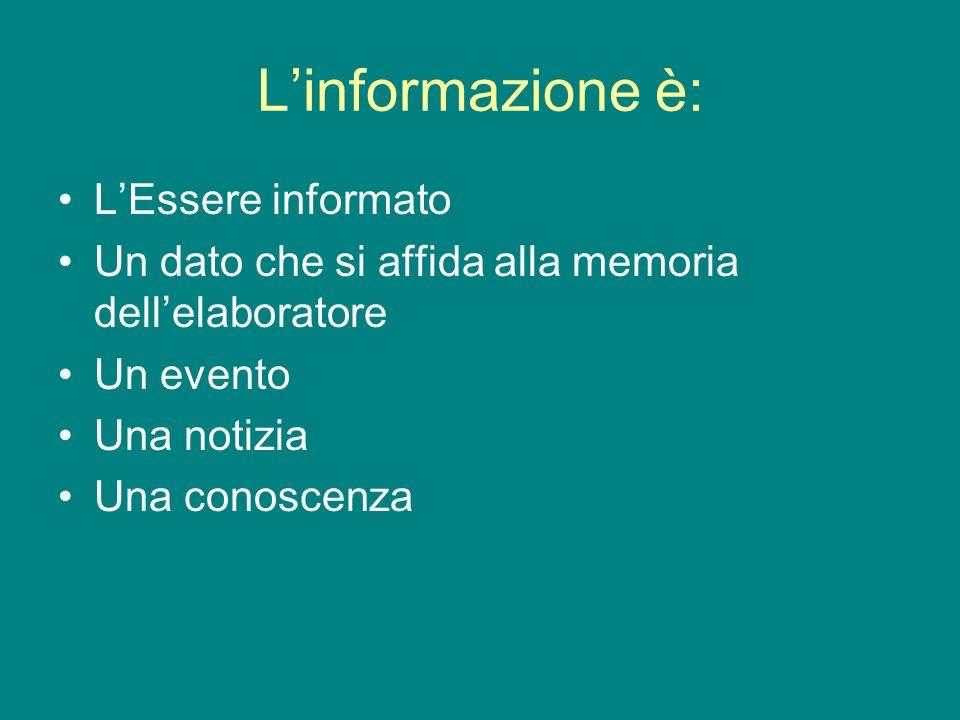Linformazione è: LEssere informato Un dato che si affida alla memoria dellelaboratore Un evento Una notizia Una conoscenza