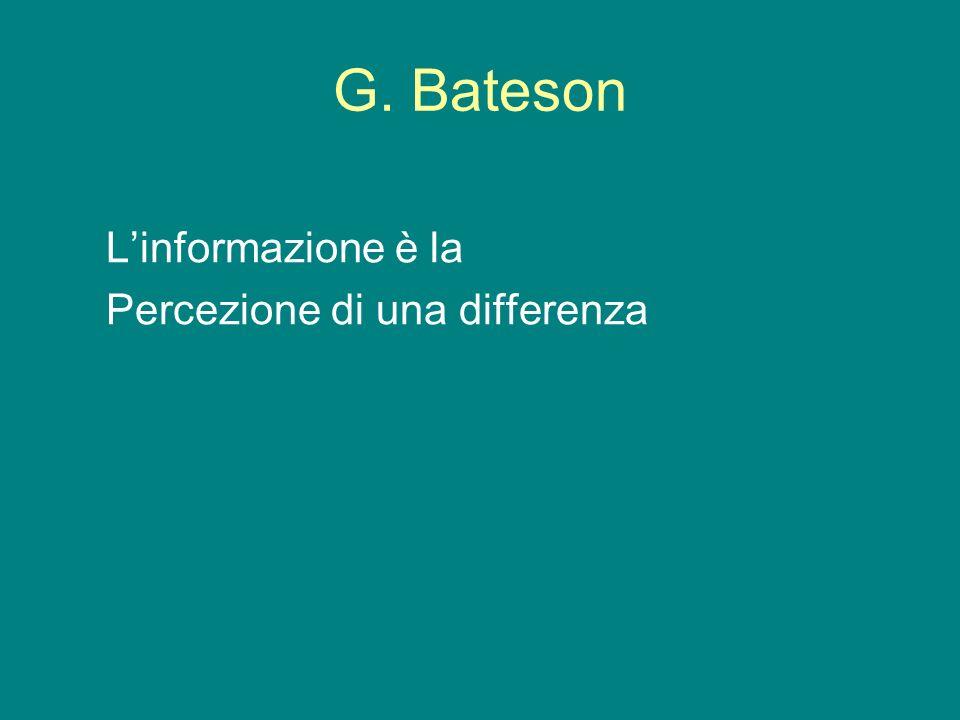 G. Bateson Linformazione è la Percezione di una differenza