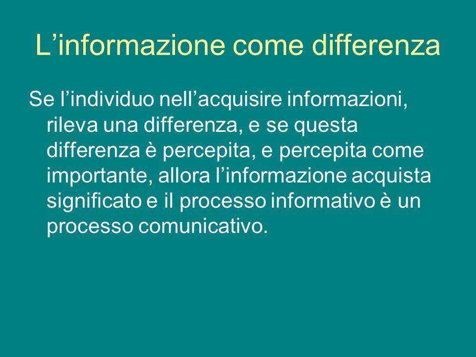 Linformazione come differenza Se lindividuo nellacquisire informazioni, rileva una differenza, e se questa differenza è percepita, e percepita come im