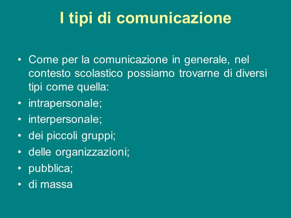 I tipi di comunicazione Come per la comunicazione in generale, nel contesto scolastico possiamo trovarne di diversi tipi come quella: intrapersonale;