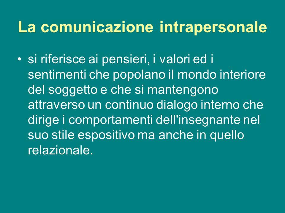 La comunicazione intrapersonale si riferisce ai pensieri, i valori ed i sentimenti che popolano il mondo interiore del soggetto e che si mantengono at