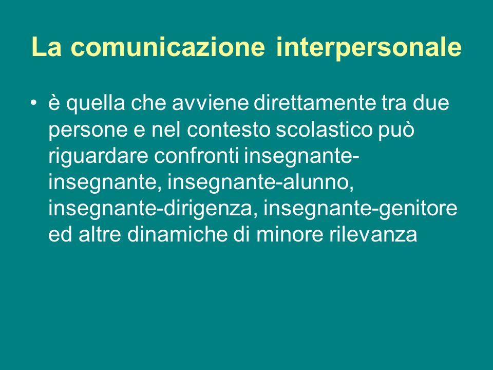 La comunicazione interpersonale è quella che avviene direttamente tra due persone e nel contesto scolastico può riguardare confronti insegnante- inseg