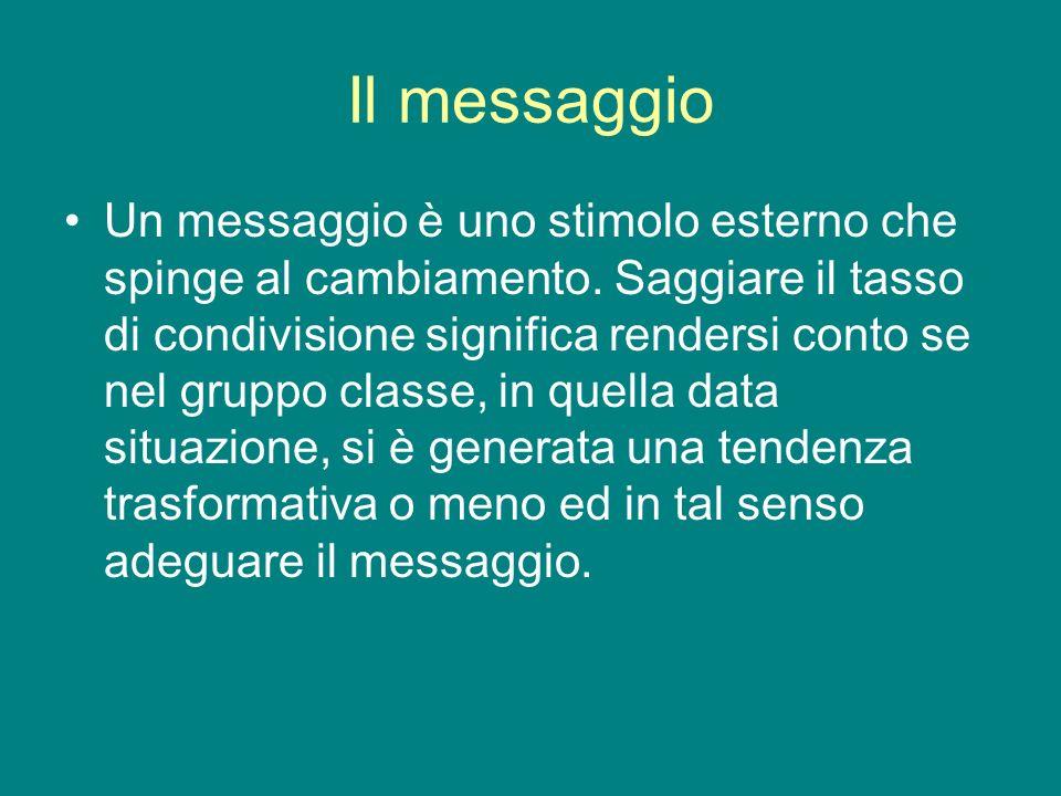 Il messaggio Un messaggio è uno stimolo esterno che spinge al cambiamento. Saggiare il tasso di condivisione significa rendersi conto se nel gruppo cl