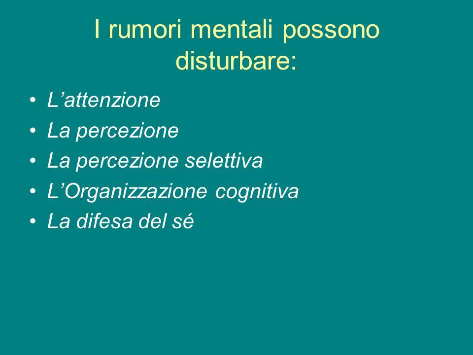 I rumori mentali possono disturbare: Lattenzione La percezione La percezione selettiva LOrganizzazione cognitiva La difesa del sé