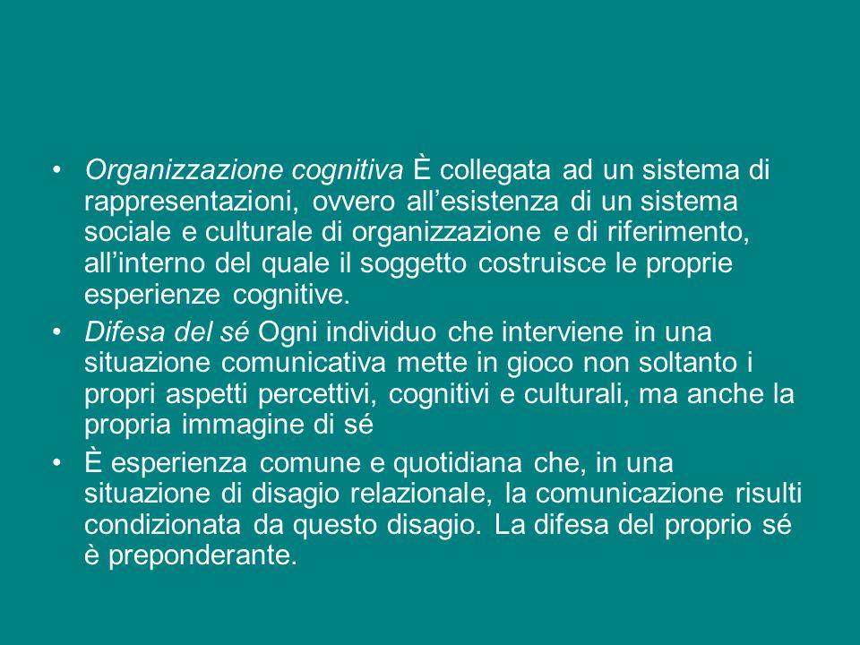 Organizzazione cognitiva È collegata ad un sistema di rappresentazioni, ovvero allesistenza di un sistema sociale e culturale di organizzazione e di r