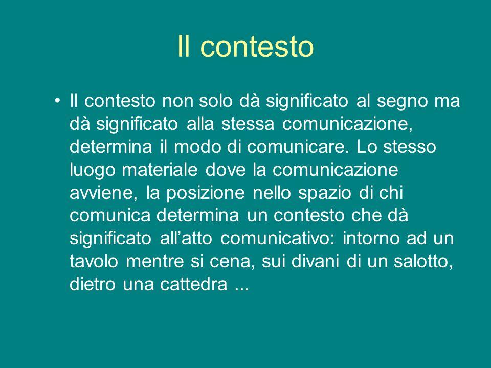 Il contesto Il contesto non solo dà significato al segno ma dà significato alla stessa comunicazione, determina il modo di comunicare. Lo stesso luogo
