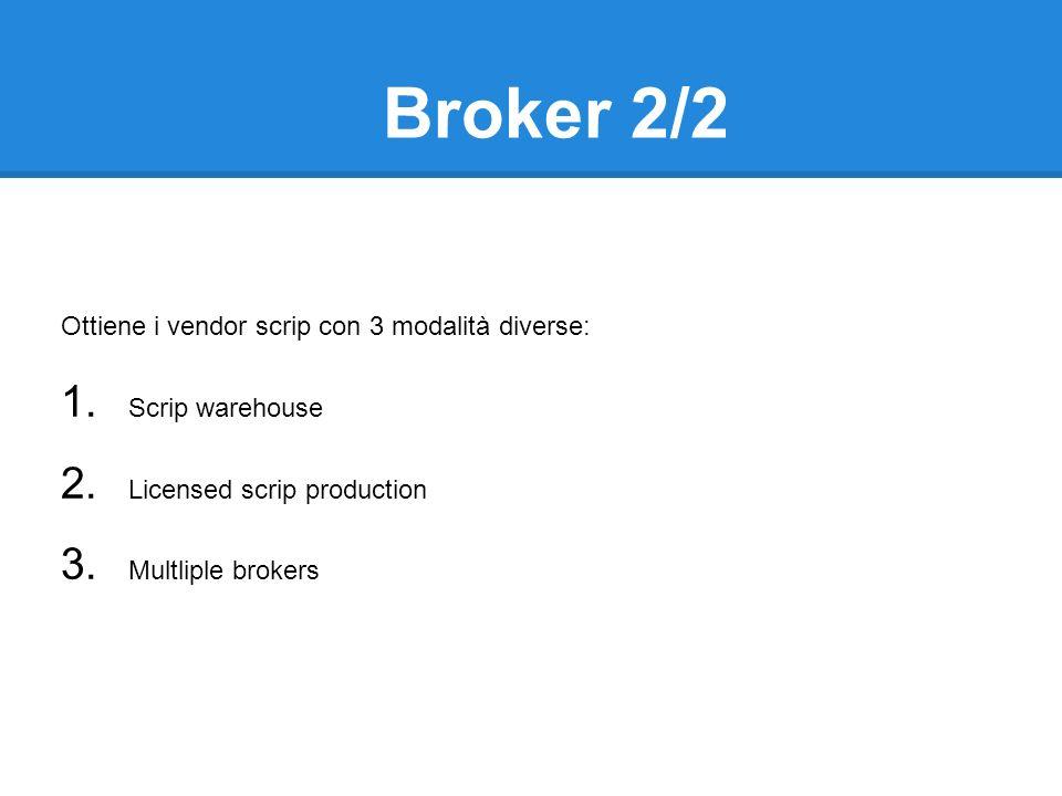 Broker 2/2 Ottiene i vendor scrip con 3 modalità diverse: 1.