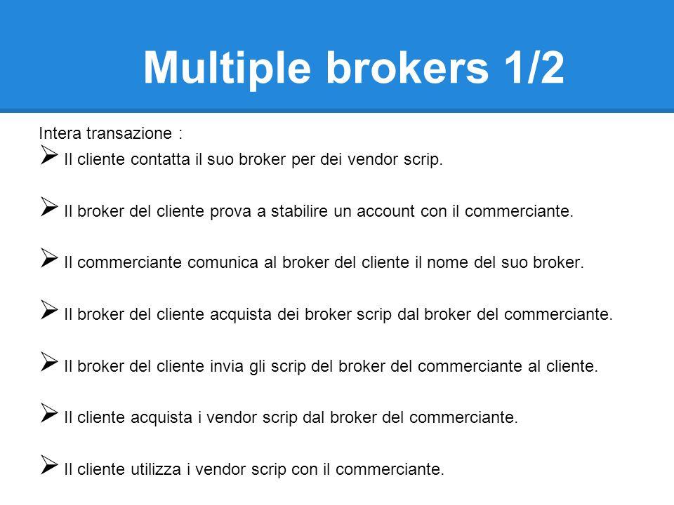 Intera transazione : Il cliente contatta il suo broker per dei vendor scrip.