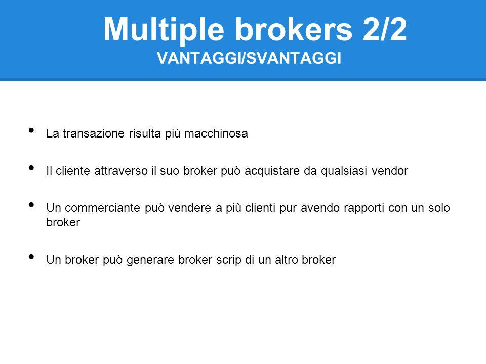La transazione risulta più macchinosa Il cliente attraverso il suo broker può acquistare da qualsiasi vendor Un commerciante può vendere a più clienti pur avendo rapporti con un solo broker Un broker può generare broker scrip di un altro broker Multiple brokers 2/2 VANTAGGI/SVANTAGGI