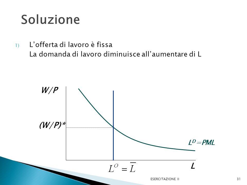 1) Lofferta di lavoro è fissa La domanda di lavoro diminuisce allaumentare di L ESERCITAZIONE II31 Soluzione L W/P L D =PML (W/P)*