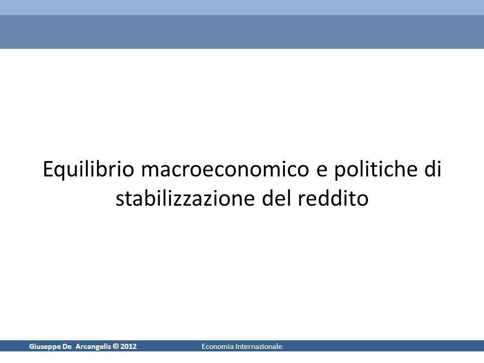 Giuseppe De Arcangelis © 2012Economia Internazionale22 Politica Fiscale in Cambi Fissi i iYiY i0i0 iIS iLM iBP Ii* + Dep a iIS iEiE iEiE Y0Y0 G Surplus bdp EDVN M LM si sposta a destra iLM iEiE