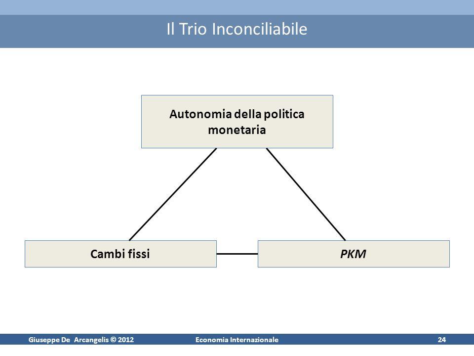 Giuseppe De Arcangelis © 2012Economia Internazionale24 Il Trio Inconciliabile PKMCambi fissi Autonomia della politica monetaria