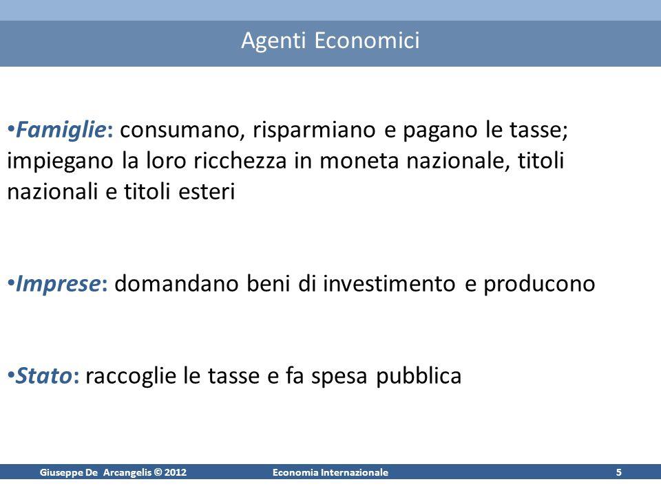 Giuseppe De Arcangelis © 2012Economia Internazionale26 Argentina 2001
