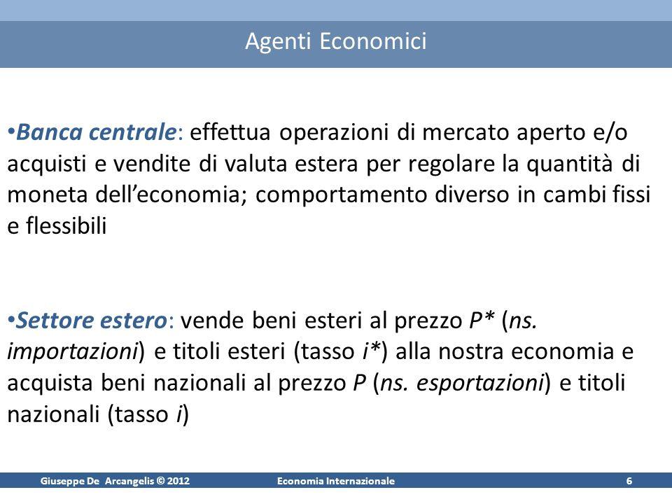 Giuseppe De Arcangelis © 2012Economia Internazionale27 Argentina 2001 (Grecia 2011?)