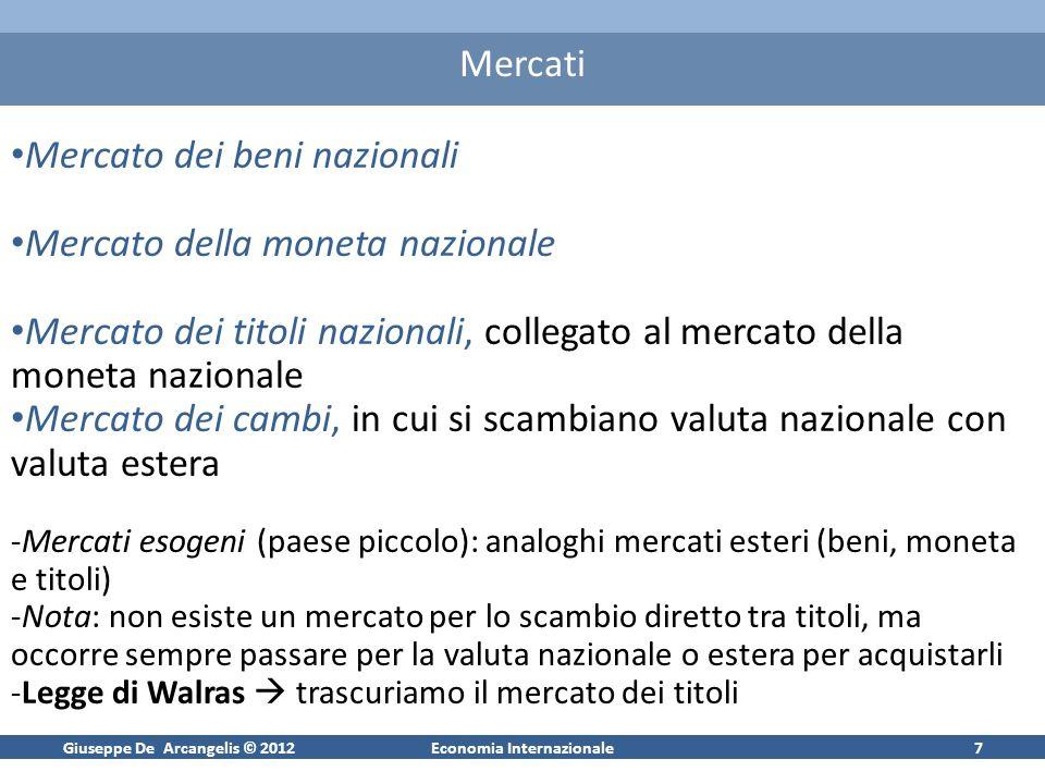 Giuseppe De Arcangelis © 2012Economia Internazionale18 Politica Fiscale in cambi Flessibili i iYiY i0i0 iIS iLM iBP Ii* + Dep a iIS iEiE iEiE Y0Y0 G Surplus bdp EDVN E IS torna indietro