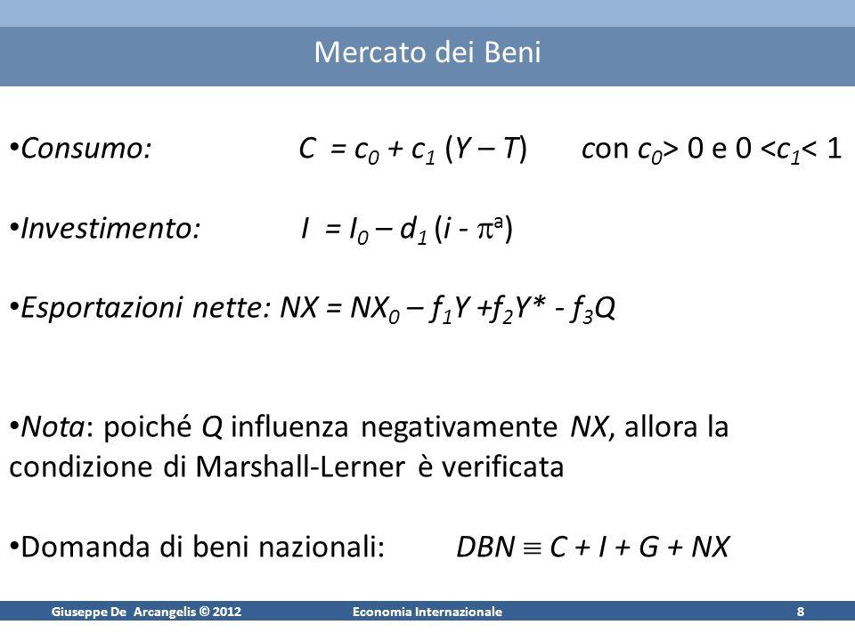 Giuseppe De Arcangelis © 2012Economia Internazionale8 Mercato dei Beni Consumo: C = c 0 + c 1 (Y – T) con c 0 > 0 e 0 <c 1 < 1 Investimento: I = I 0 – d 1 (i - a ) Esportazioni nette: NX = NX 0 – f 1 Y +f 2 Y* - f 3 Q Nota: poiché Q influenza negativamente NX, allora la condizione di Marshall-Lerner è verificata Domanda di beni nazionali: DBN C + I + G + NX