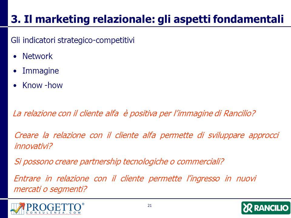 21 Network Immagine Know -how Gli indicatori strategico-competitivi La relazione con il cliente alfa è positiva per limmagine di Rancilio.