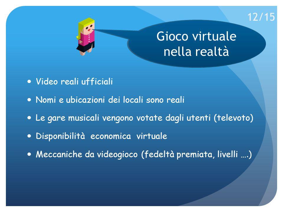 Video reali ufficiali Nomi e ubicazioni dei locali sono reali Le gare musicali vengono votate dagli utenti (televoto) Disponibilità economica virtuale Meccaniche da videogioco (fedeltà premiata, livelli ….) Gioco virtuale nella realtà 12/15