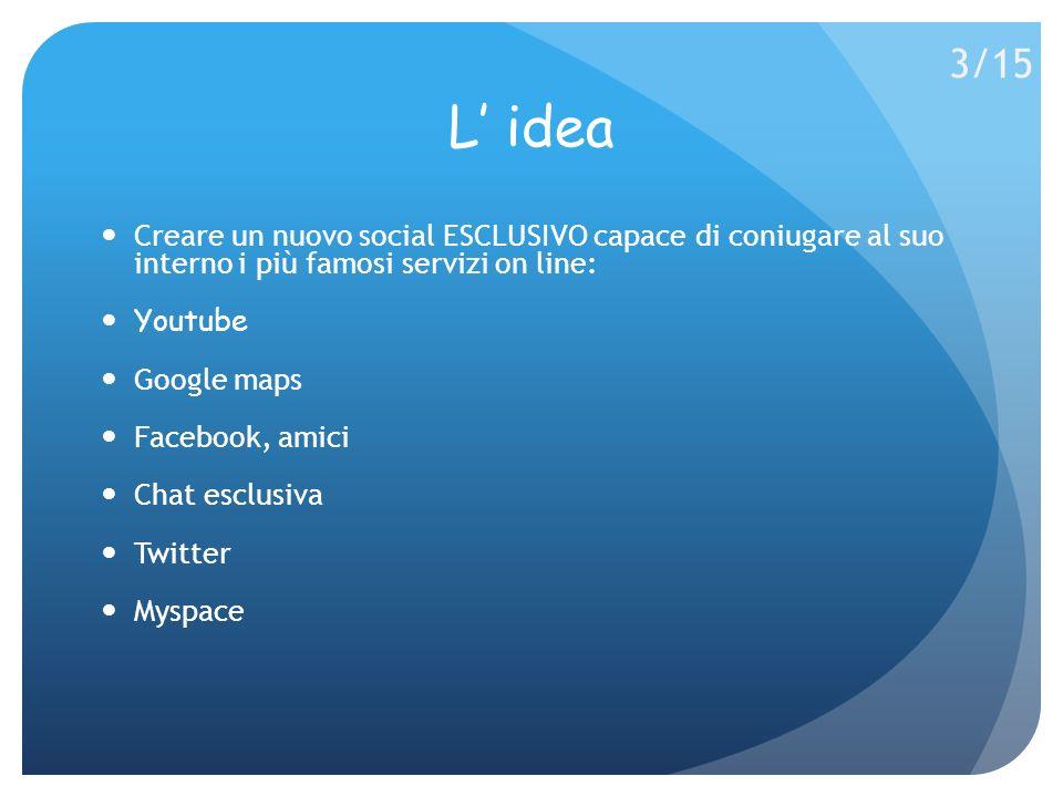 Creare un nuovo social ESCLUSIVO capace di coniugare al suo interno i più famosi servizi on line: Youtube Google maps Facebook, amici Chat esclusiva Twitter Myspace L idea 3/15