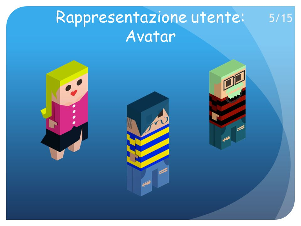 Rappresentazione utente: Avatar 5/15