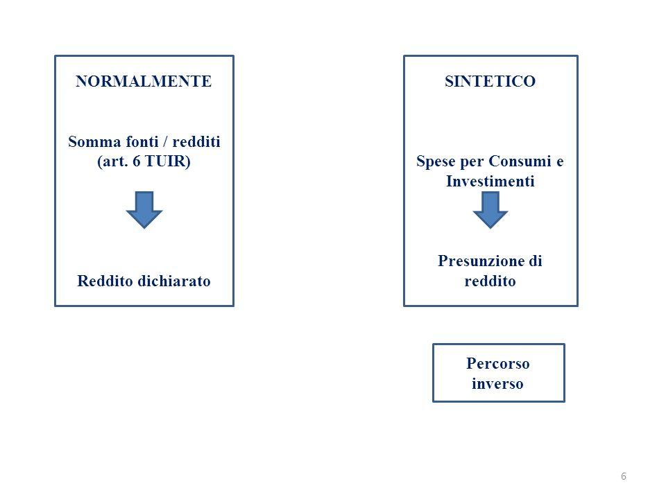 NORMALMENTE Somma fonti / redditi (art. 6 TUIR) Reddito dichiarato SINTETICO Spese per Consumi e Investimenti Presunzione di reddito Percorso inverso