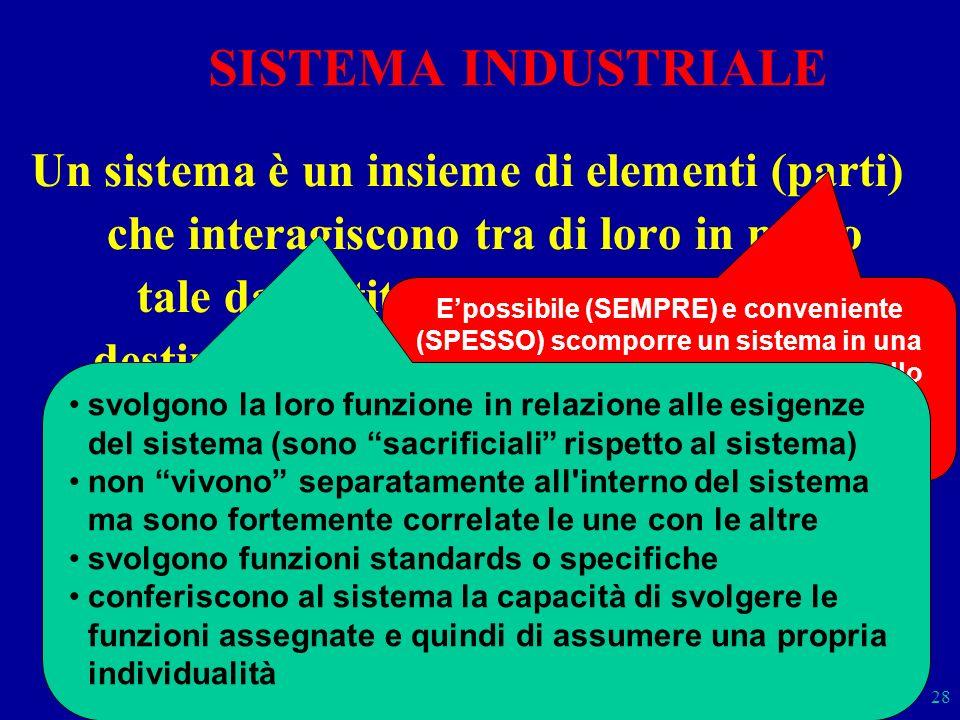 PSSS Introduzione 28 SISTEMA INDUSTRIALE Un sistema è un insieme di elementi (parti) che interagiscono tra di loro in modo tale da costituire una nuov