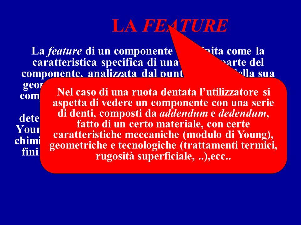 LA FEATURE La feature di un componente è definita come la caratteristica specifica di una singola parte del componente, analizzata dal punto di vista