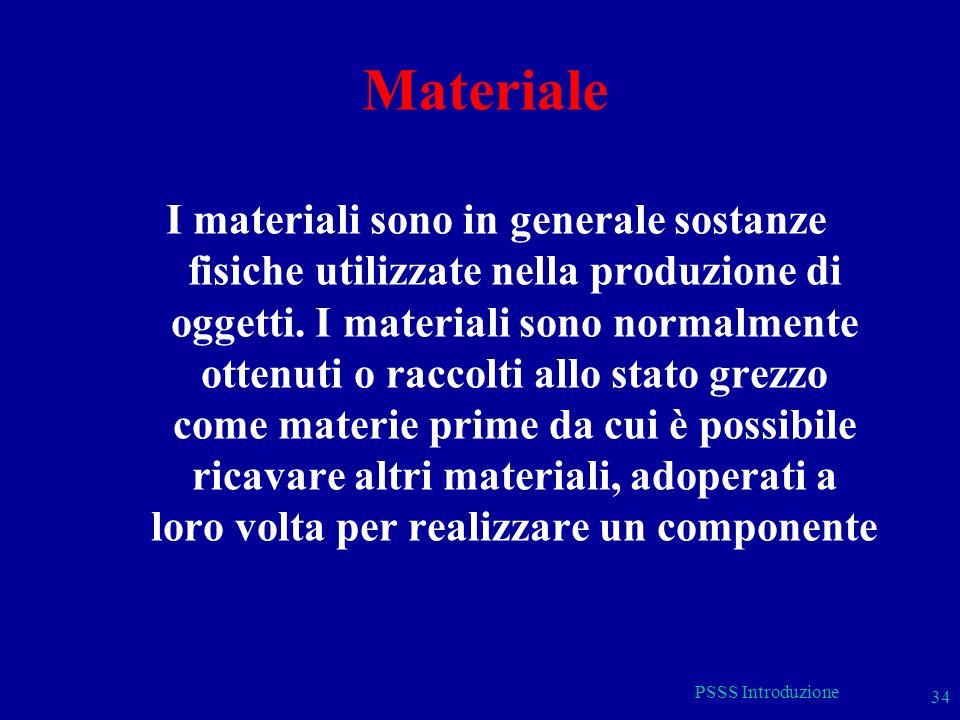 Materiale I materiali sono in generale sostanze fisiche utilizzate nella produzione di oggetti.
