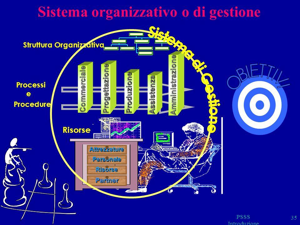 PSSS Introduzione 35 Sistema organizzativo o di gestione Processi e Procedure Progettazione Commerciale Assistenza Produzione Amministrazione Attrezzature Partner Personale Risorse Risorse Struttura Organizzativa