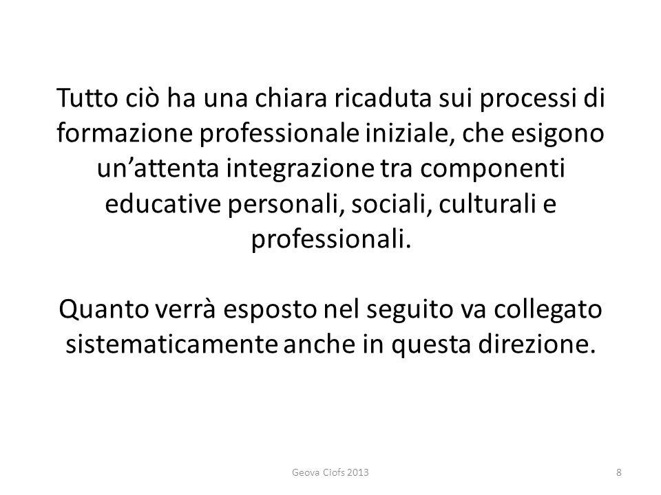 1. La natura relazionale della competenza professionale Geova Ciofs 20139