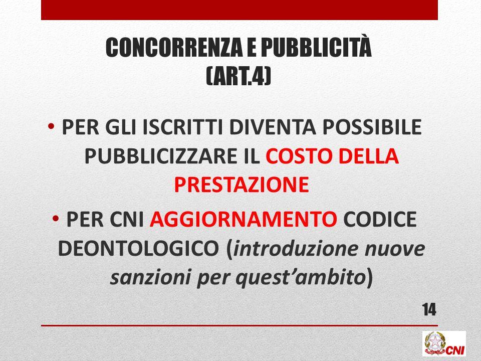 CONCORRENZA E PUBBLICITÀ (ART.4) PER GLI ISCRITTI DIVENTA POSSIBILE PUBBLICIZZARE IL COSTO DELLA PRESTAZIONE PER CNI AGGIORNAMENTO CODICE DEONTOLOGICO (introduzione nuove sanzioni per questambito) 14