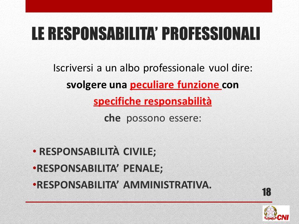 LE RESPONSABILITA PROFESSIONALI Iscriversi a un albo professionale vuol dire: svolgere una peculiare funzione con specifiche responsabilità che possono essere: RESPONSABILITÀ CIVILE; RESPONSABILITA PENALE; RESPONSABILITA AMMINISTRATIVA.
