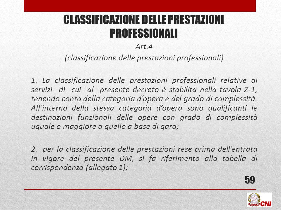 CLASSIFICAZIONE DELLE PRESTAZIONI PROFESSIONALI Art.4 (classificazione delle prestazioni professionali) 1.