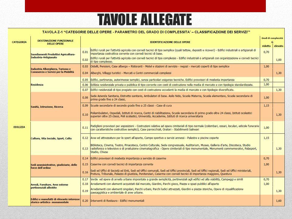 TAVOLE ALLEGATE 61