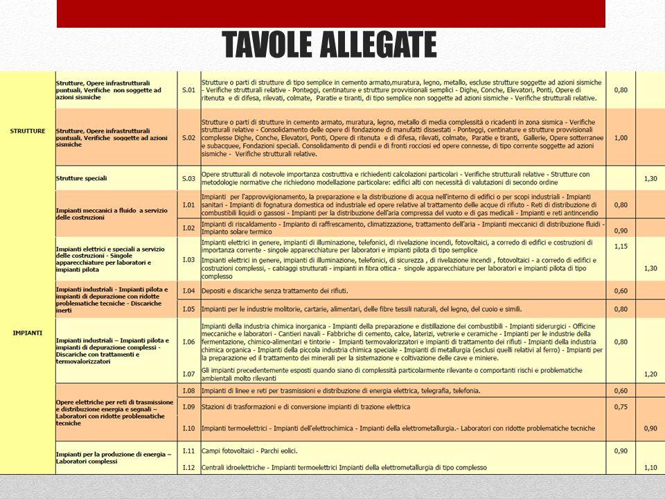 TAVOLE ALLEGATE 62