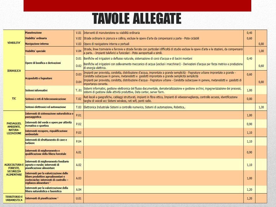 TAVOLE ALLEGATE 63
