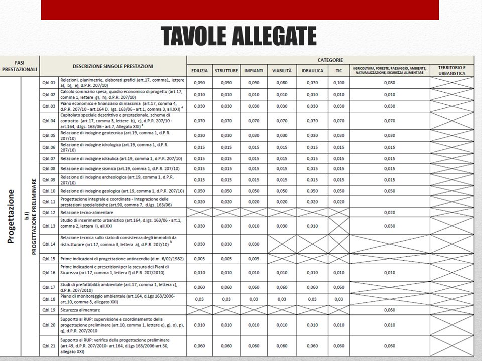 TAVOLE ALLEGATE 65