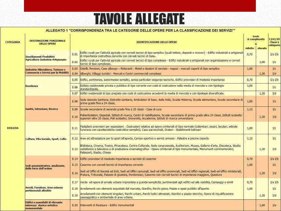 TAVOLE ALLEGATE 70