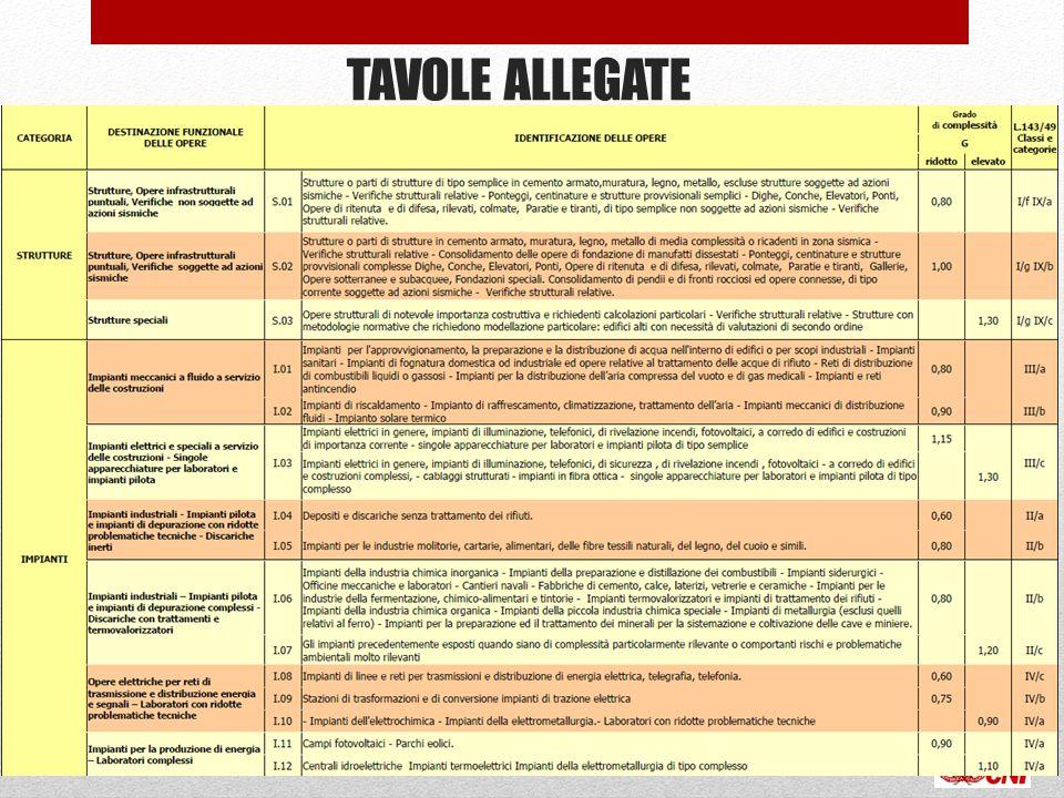 TAVOLE ALLEGATE 71