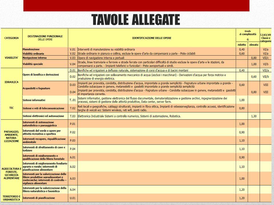TAVOLE ALLEGATE 72