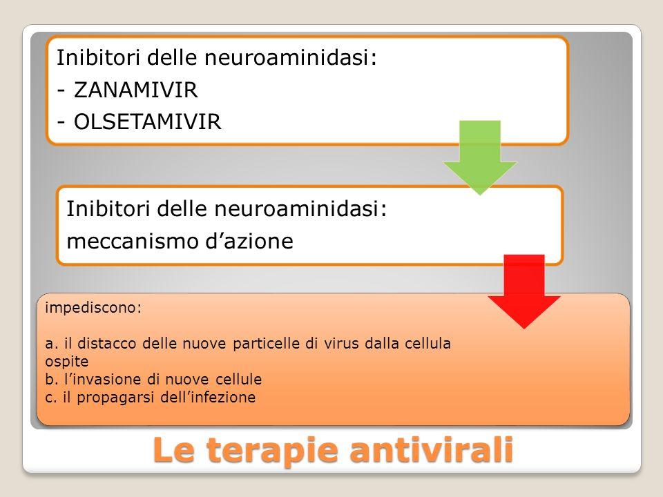 Le terapie antivirali Inibitori delle neuroaminidasi: - ZANAMIVIR - OLSETAMIVIR Inibitori delle neuroaminidasi: meccanismo dazione impediscono: a. il