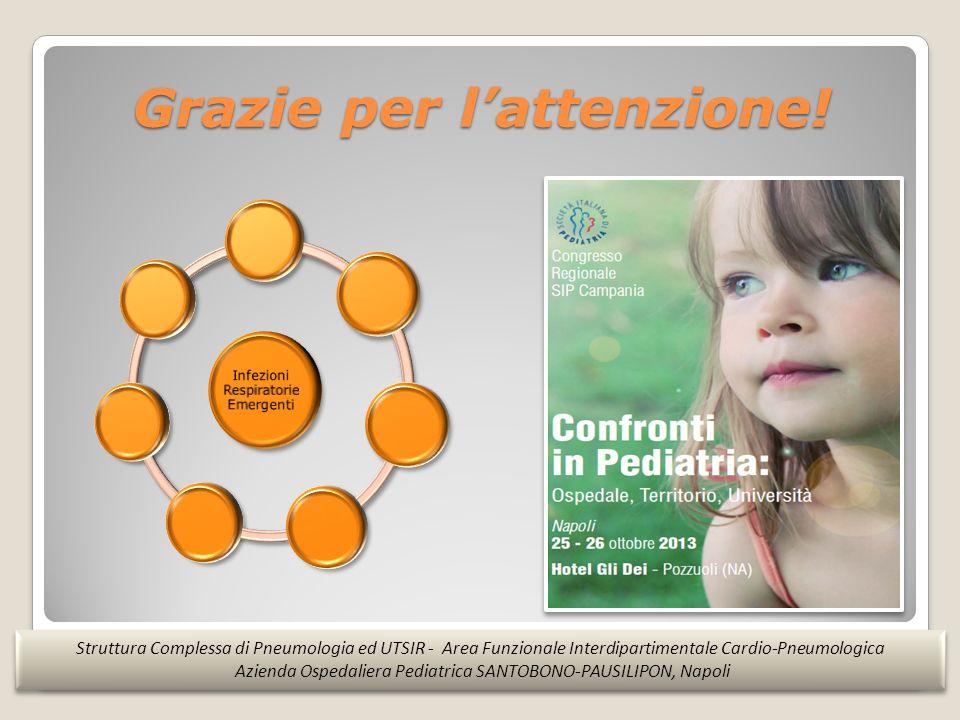 Struttura Complessa di Pneumologia ed UTSIR - Area Funzionale Interdipartimentale Cardio-Pneumologica Azienda Ospedaliera Pediatrica SANTOBONO-PAUSILI