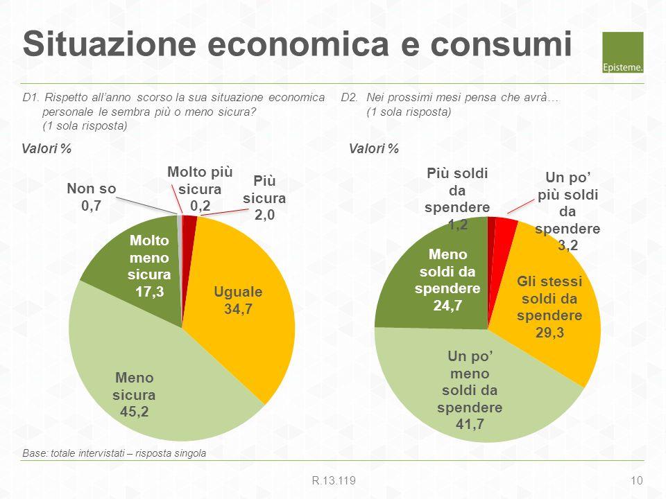 10R.13.119 Situazione economica e consumi Base: totale intervistati – risposta singola D1. Rispetto allanno scorso la sua situazione economica persona