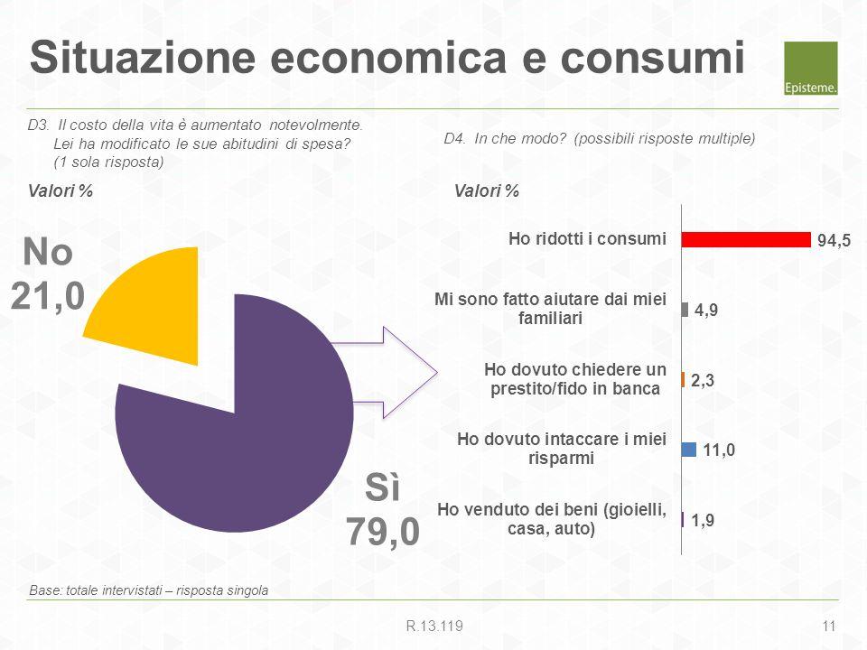 11R.13.119 Situazione economica e consumi Base: totale intervistati – risposta singola D3. Il costo della vita è aumentato notevolmente. Lei ha modifi