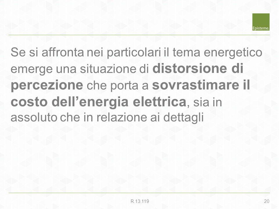 20R.13.119 Se si affronta nei particolari il tema energetico emerge una situazione di distorsione di percezione che porta a sovrastimare il costo dell