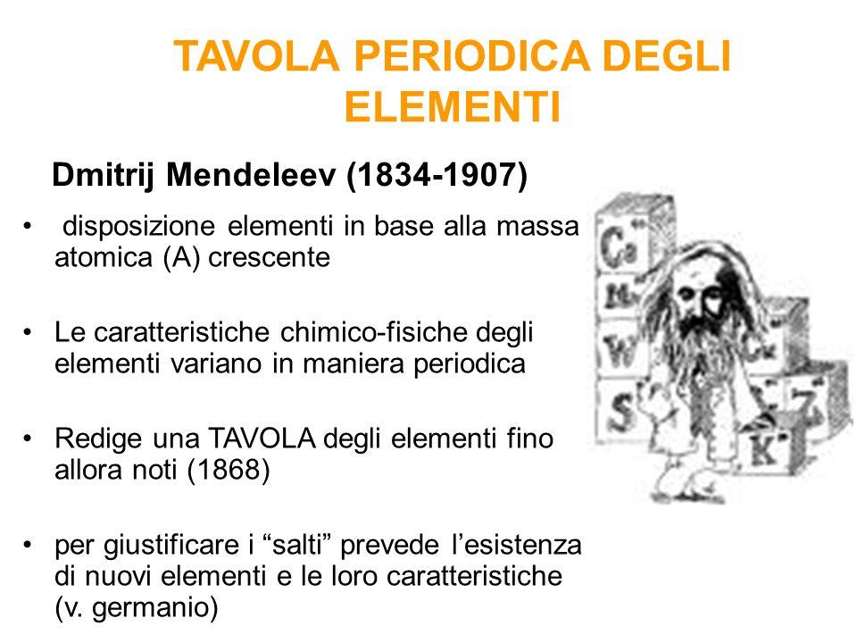 Dmitrij Mendeleev (1834-1907) disposizione elementi in base alla massa atomica (A) crescente Le caratteristiche chimico-fisiche degli elementi variano in maniera periodica Redige una TAVOLA degli elementi fino allora noti (1868) per giustificare i salti prevede lesistenza di nuovi elementi e le loro caratteristiche (v.