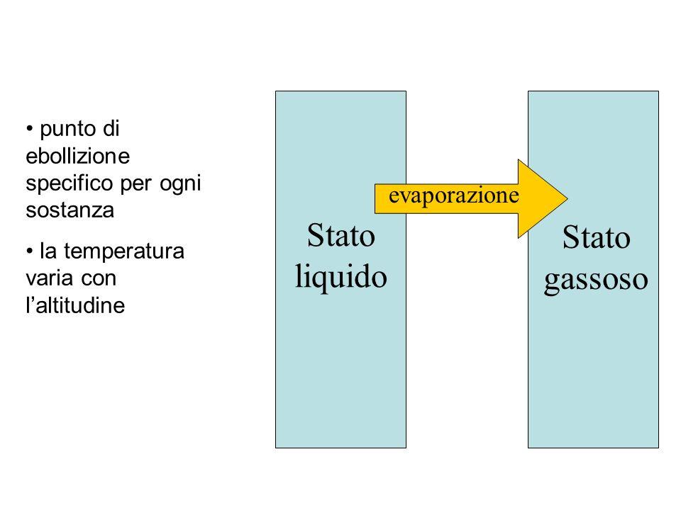 Stato gassoso Stato liquido evaporazione punto di ebollizione specifico per ogni sostanza la temperatura varia con laltitudine