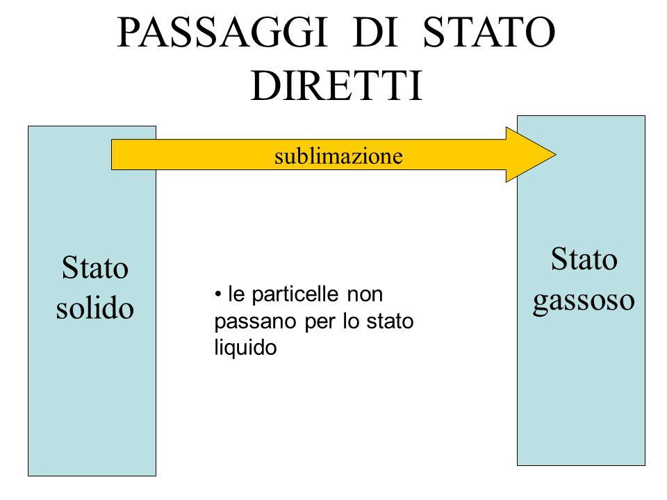 Stato solido Stato gassoso PASSAGGI DI STATO DIRETTI sublimazione le particelle non passano per lo stato liquido