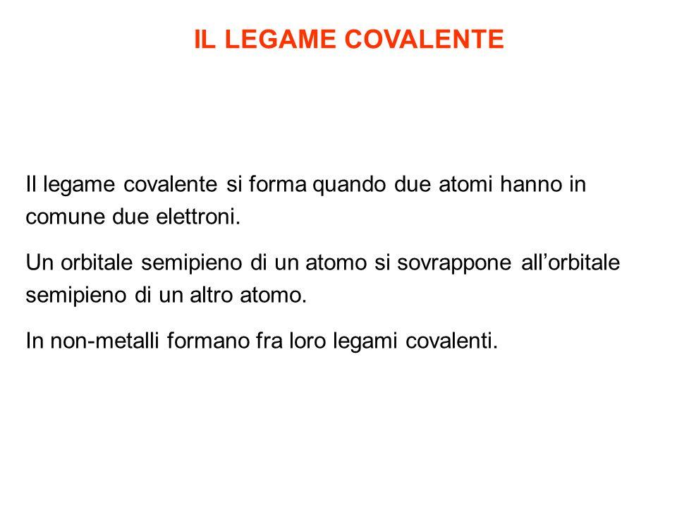 IL LEGAME COVALENTE Il legame covalente si forma quando due atomi hanno in comune due elettroni.