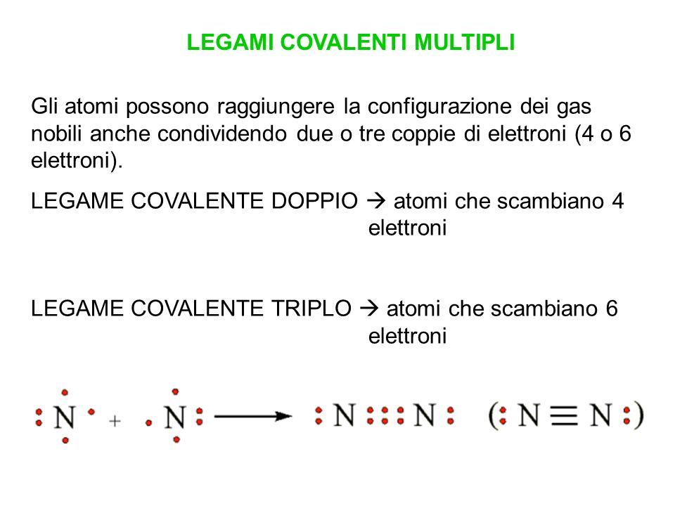 LEGAMI COVALENTI MULTIPLI Gli atomi possono raggiungere la configurazione dei gas nobili anche condividendo due o tre coppie di elettroni (4 o 6 elettroni).